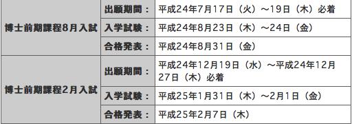 http://is.ocha.ac.jp/~siio/gyazo/20130213204513.png