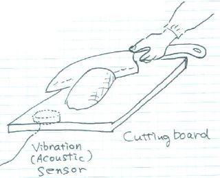 cuttingboardS.jpg