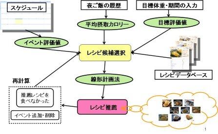 recipe_mino.jpg