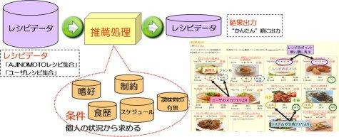 recipe_yajima.jpg
