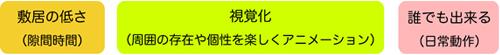 gokinjo_youso.jpg