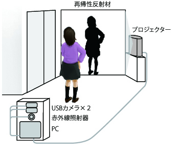kousei_hard.jpg