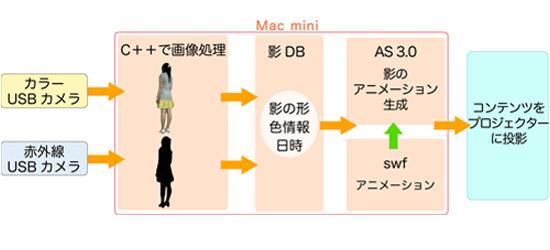 kousei_soft.jpg
